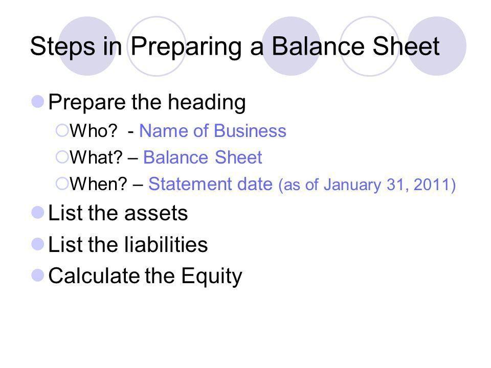 Accounting for a Service Business Unit 1.2 The Balance Sheet ...