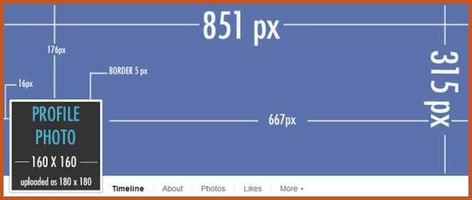 facebook banner template | sop example