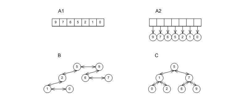 Chapter 22. Policy-Based Data Structures
