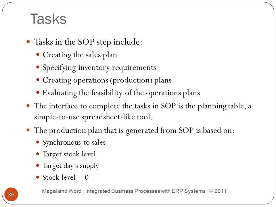 Material Planning Process - ppt video online download