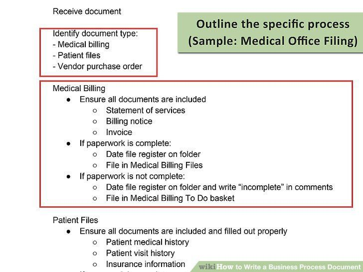 Process Manual Template. Plan To Document Processes And Procedures ...