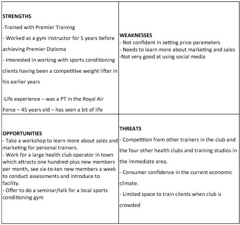 SWOT Analysis for Personal Trainers | Premier Global NASM