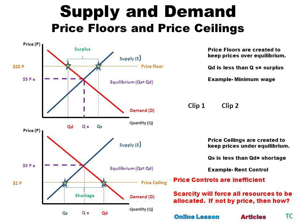 Supply and Demand. - ppt video online download