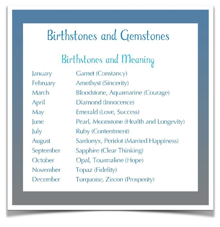 Birthstone and Gemstones - Birth Month Meaning | Understanding ...
