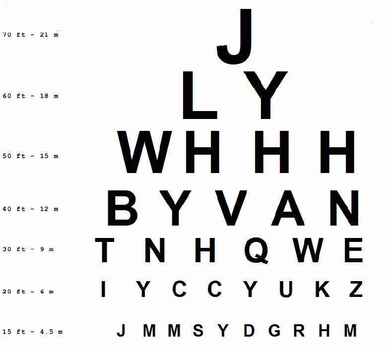 Printable Snellen Eye Chart