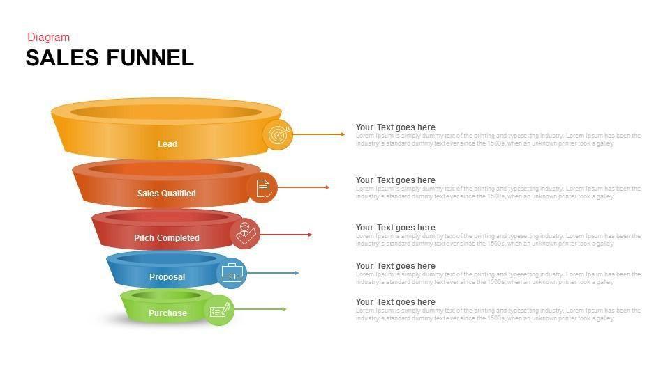 Sales funnel Keynote and Powerpoint template | SlideBazaar