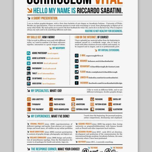 Creative Resume Builder Cover Letter