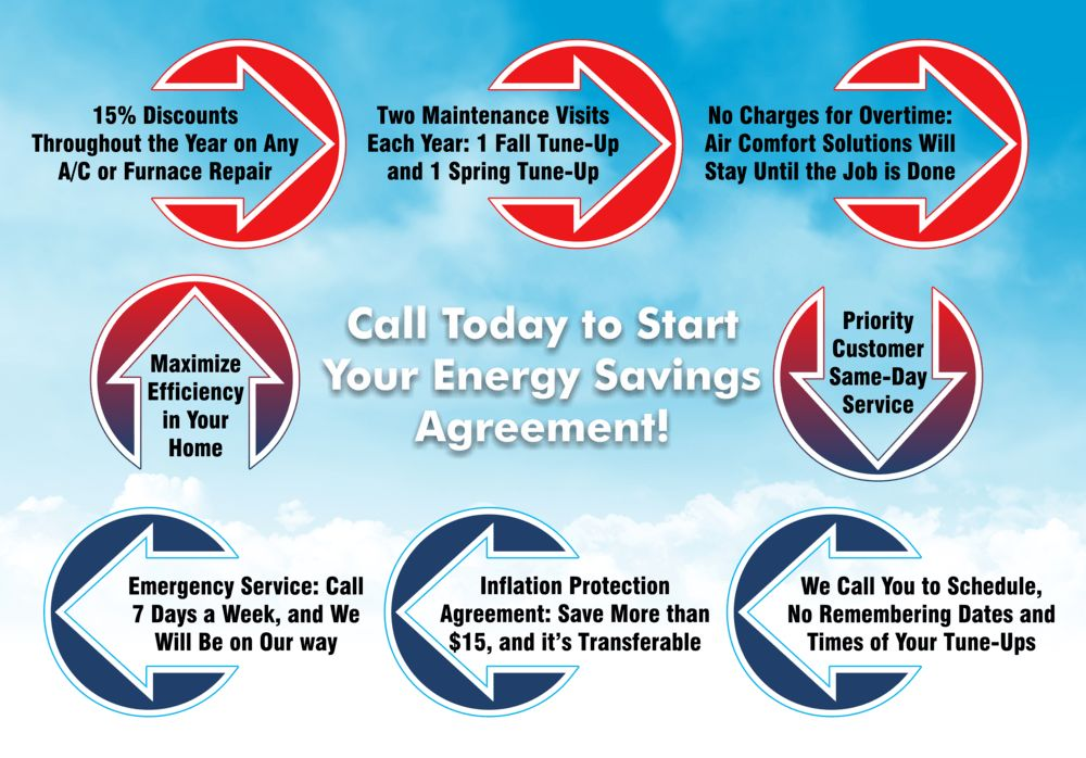 Energy Savings Agreement at Air Comfort Solutions