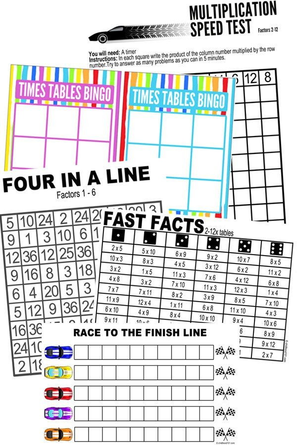 Printable Maths Games for Multiplication Learning | Childhood101