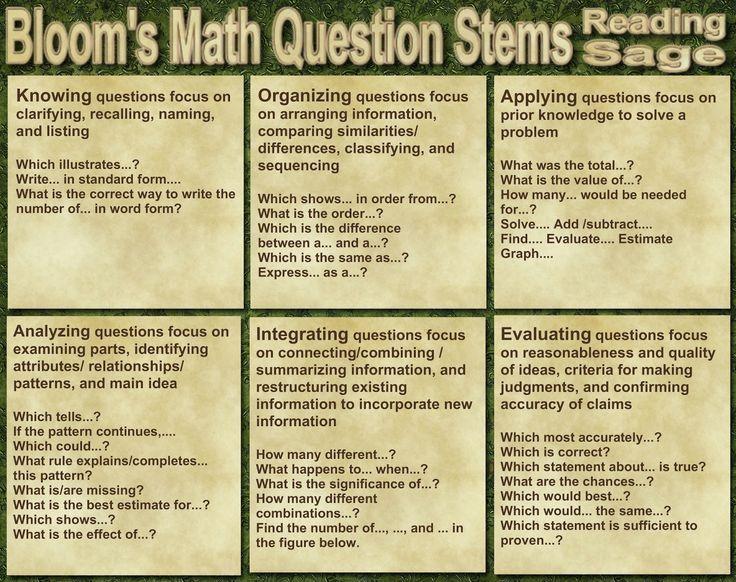 Best 25+ Common core math ideas on Pinterest | Common core ...