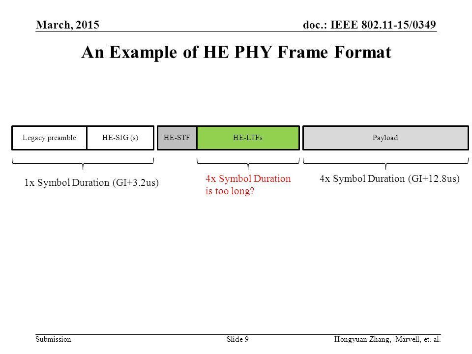 HE-LTF Proposal Date: Authors: March, 2015 Hongyuan Zhang - ppt ...