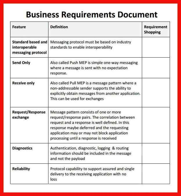 Business Requirement Documents. Business Requirement Document ...