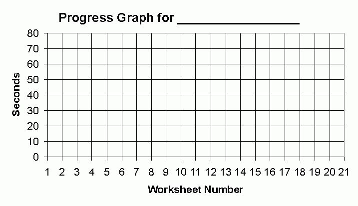 10 Best Images of Blank Progress Charts Students - Applied ...