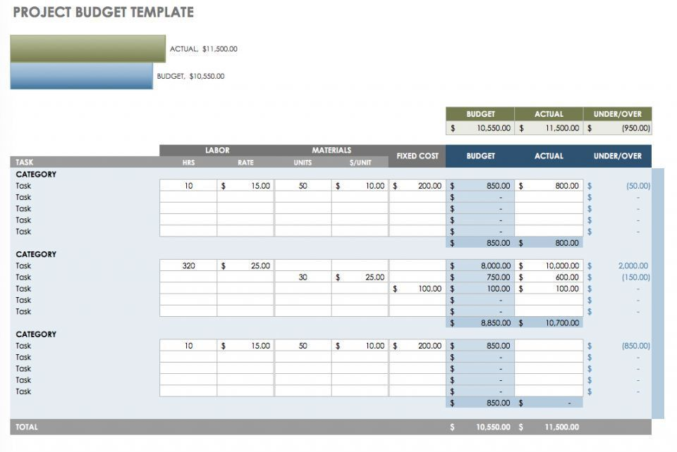 Excel Budget Template. Free Expense Report Form Excel Budget ...