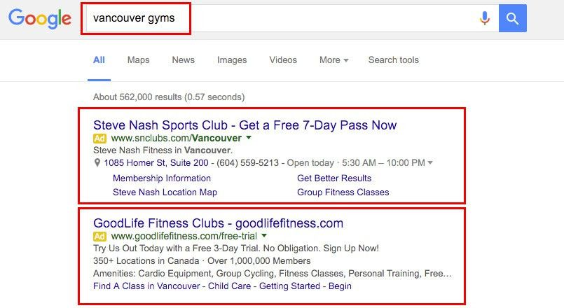 How to Master Gym Advertising Using PPC
