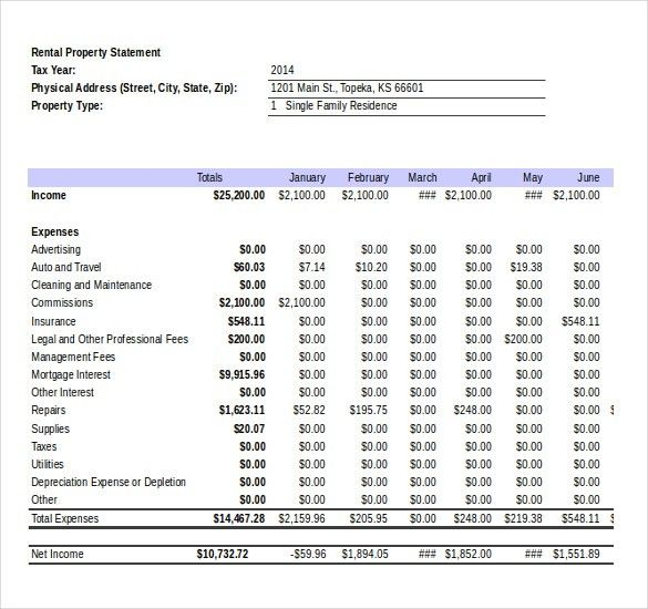 excel income statement template. contribution margin income ...