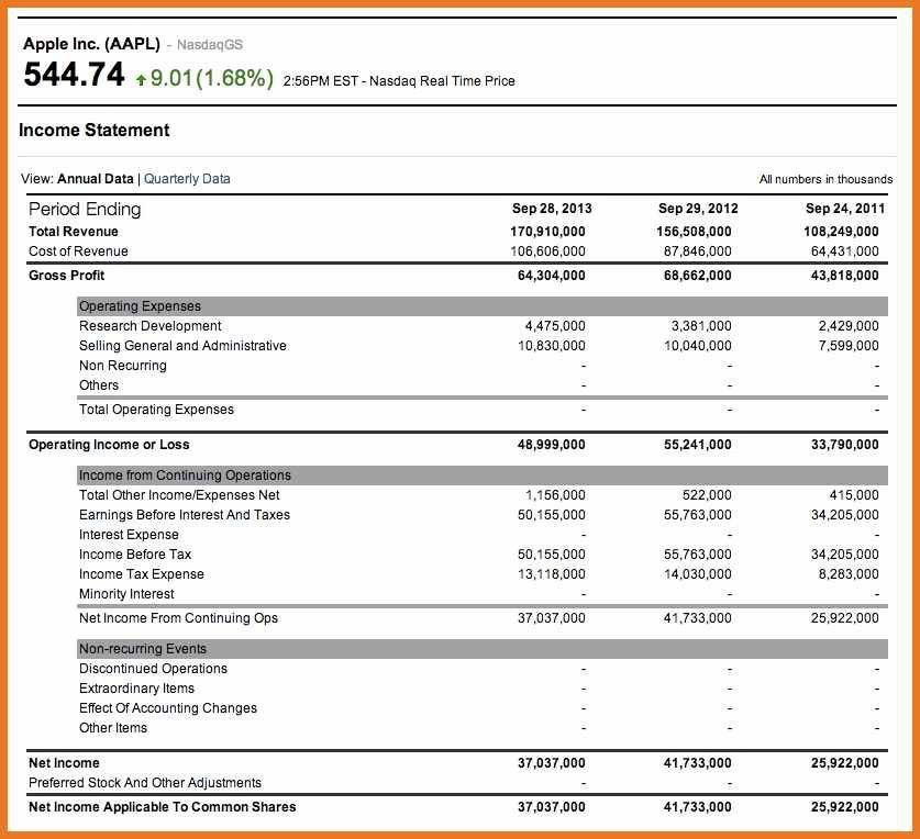 financial statement example | art resume skills