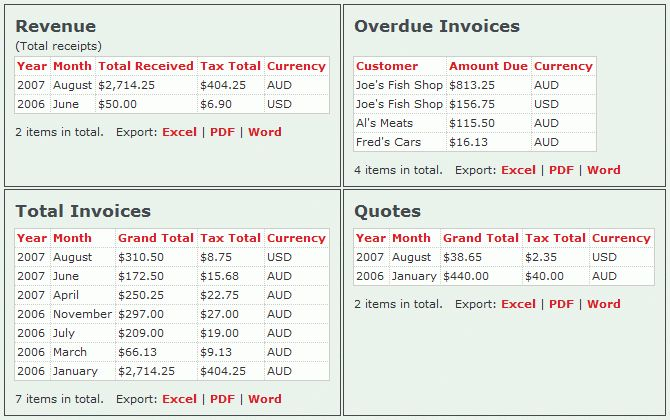 Invoice Place blog » Updates