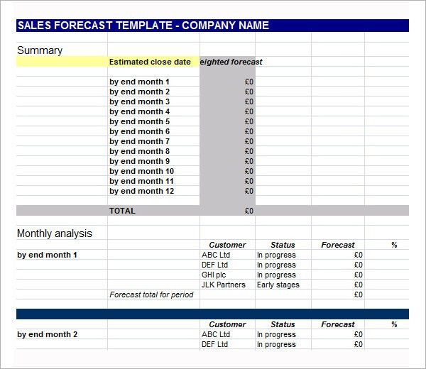 profit and loss template excel - Template