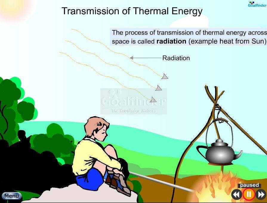 Goalfinder - Transmission of thermal energy | www.goalfinder… | Flickr