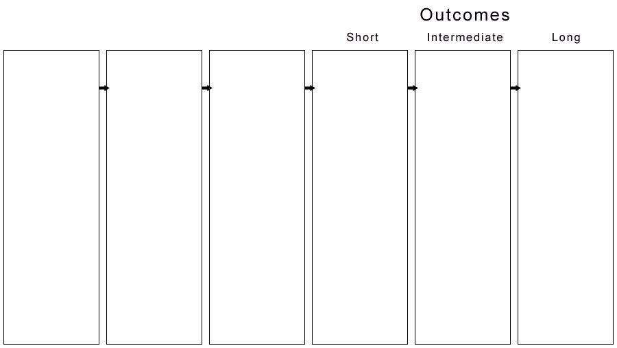 IPS Toolkit - Appendix J – Logic Models