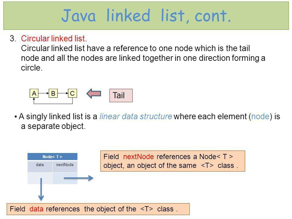 1 Java linked list. Java linked list - definition ▫ Often in ...