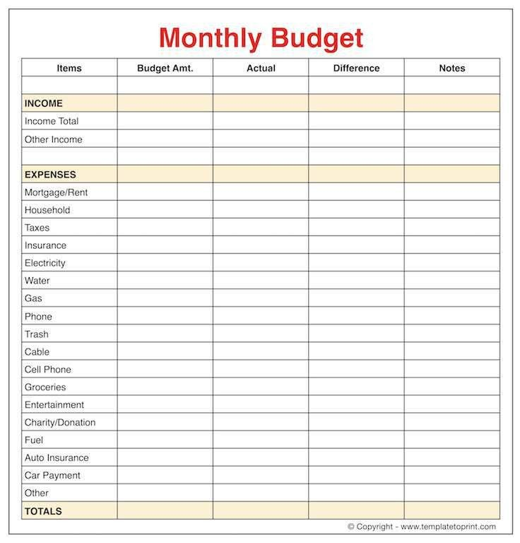 Monthly Budget Template for Young Adults, College Student ...