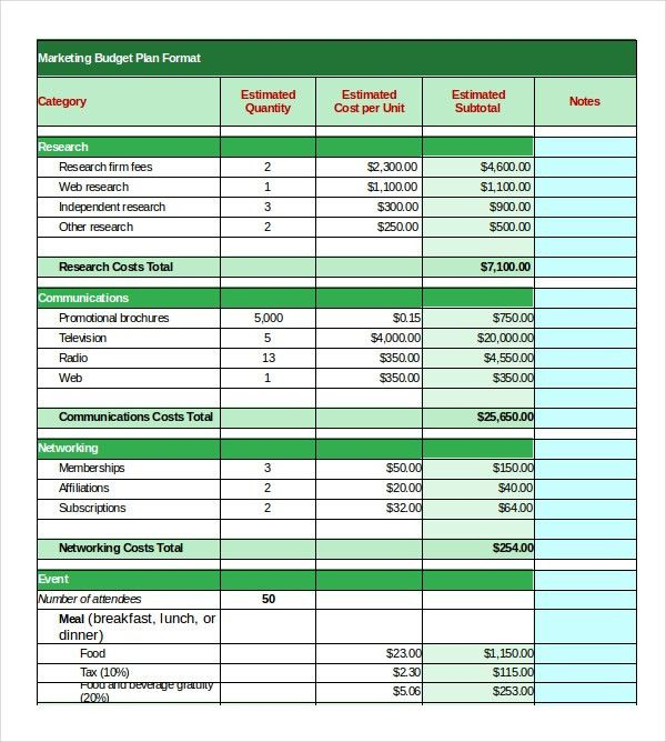 Marketing Budget Template - 3 Free Excel, Word Documents Download ...