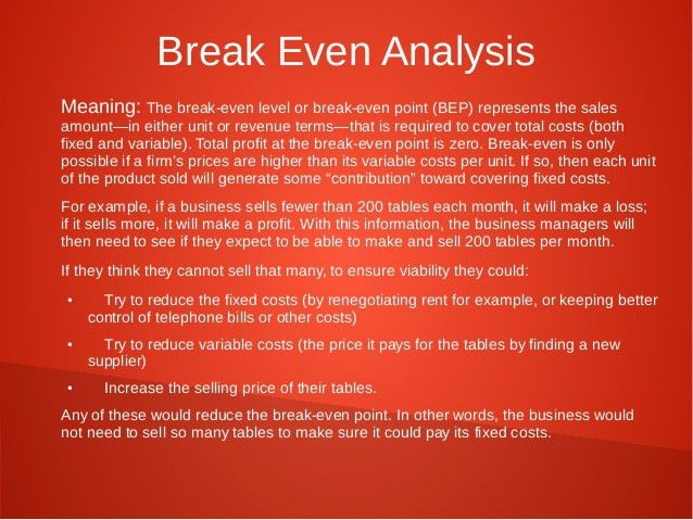 Theory of Production and Cost, Break-even Analysis