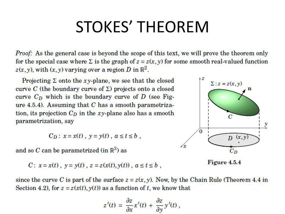Teorema Stokes. STOKES' VS. GREEN'S THEOREM Stokes' Theorem can be ...