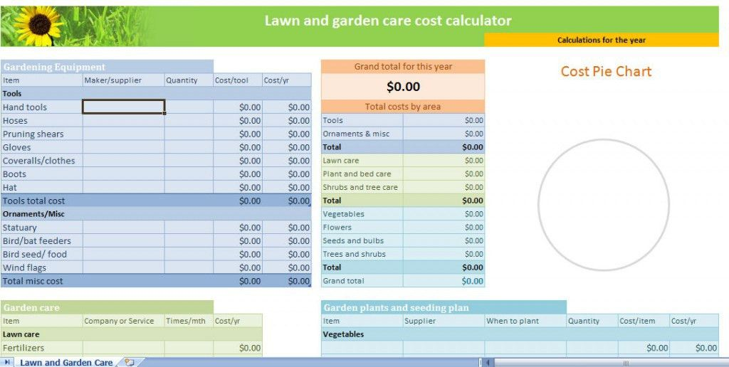 Lawn and Garden Calculator Template | Lawn Garden Calculator