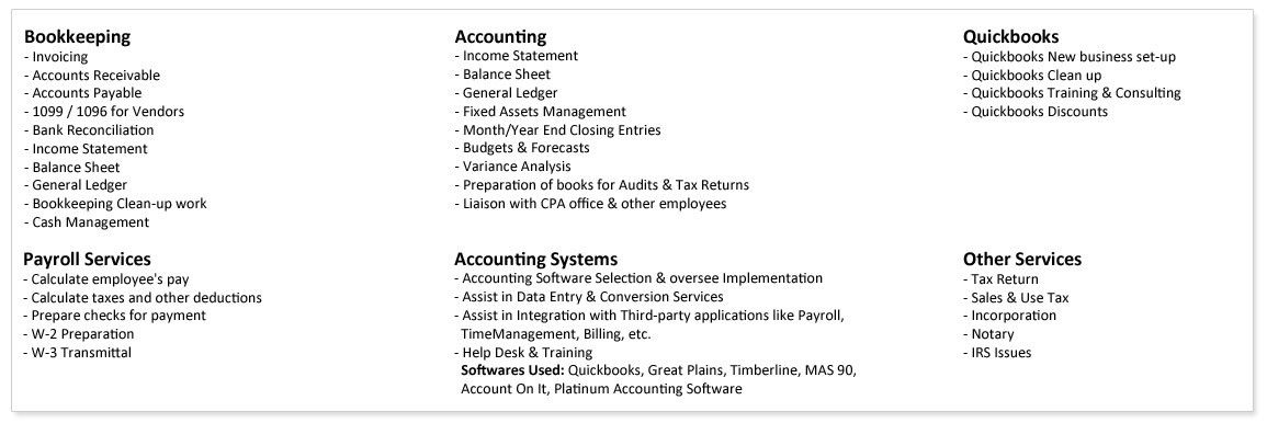 Accounting Solutions of South Florida