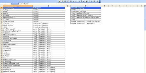 Expense Report Form. Figure 4: Rudimentary Expense Report Form ...