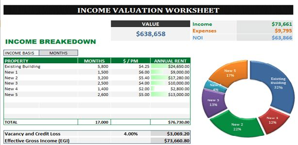 Medicine Retail Accounting Template Excel – XLS Template
