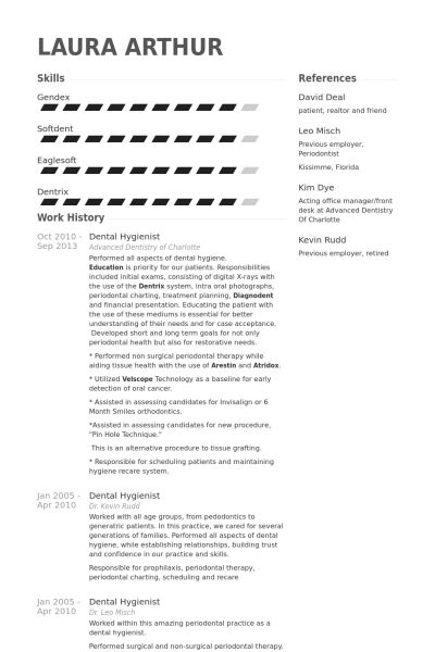 Dental Hygienist Resume samples - VisualCV resume samples database