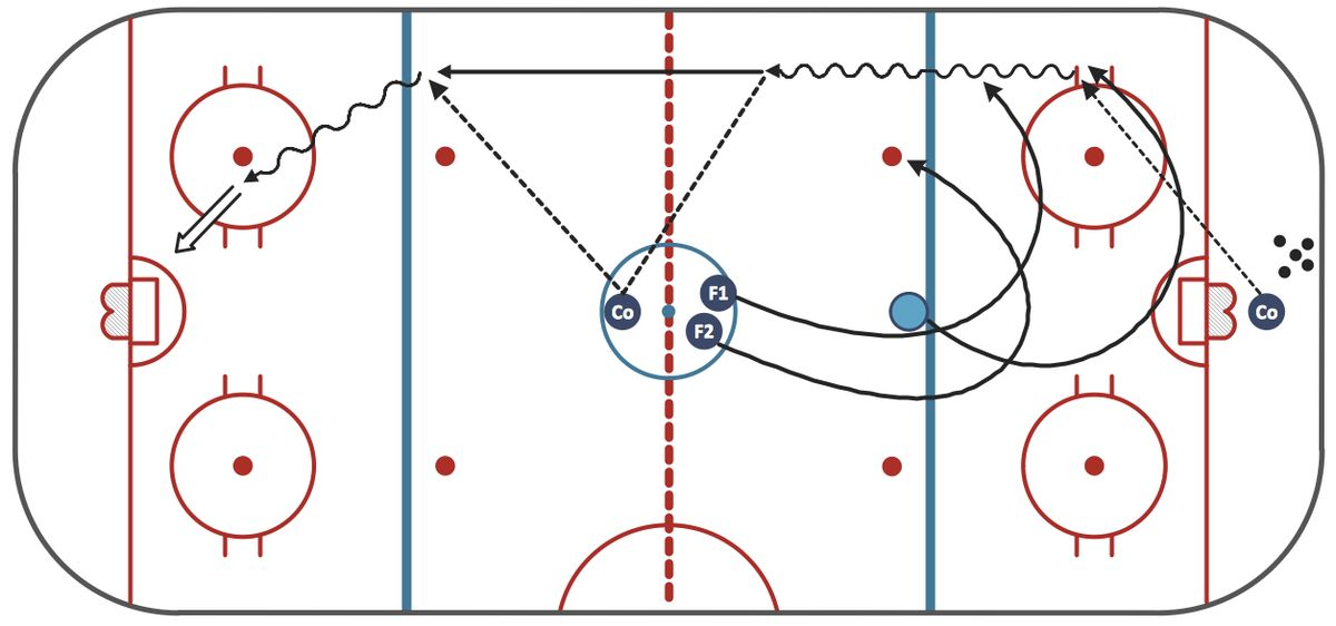 Basketball Plays Software   Offensive Play – Double Wing Wedge ...