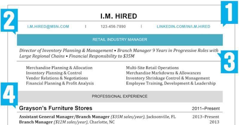 Download What A Resume Should Look Like   haadyaooverbayresort.com
