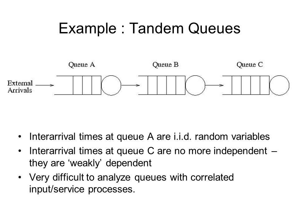 A gentle introduction to fluid and diffusion limits for queues ...