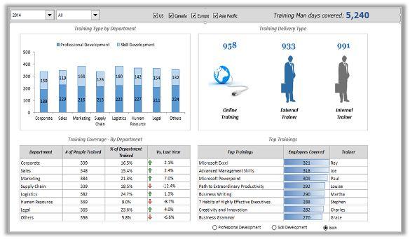 HR Training Dashboard Slide » Trump Excel