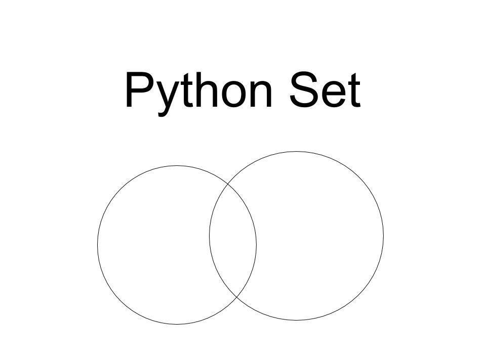 Python Set - JournalDev