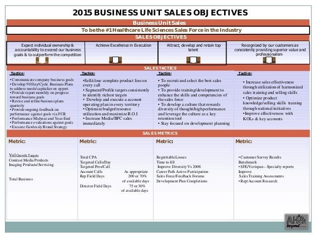 Sales Plan. Monthly Sales Call Plan 7 Monthly Sales Plan Templates ...