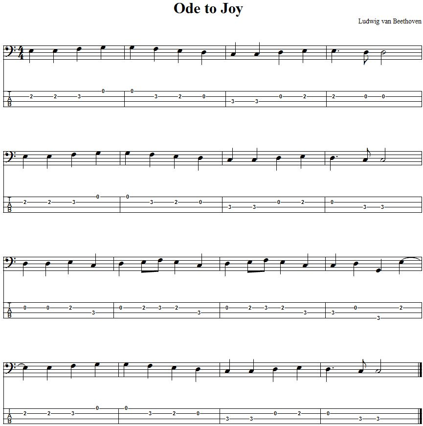 Note, Guitar And Charts On Pinterest