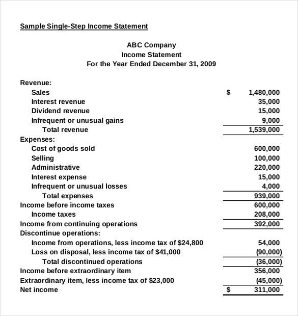 Income Statement. Partnership Company Income Statement 50+ ...