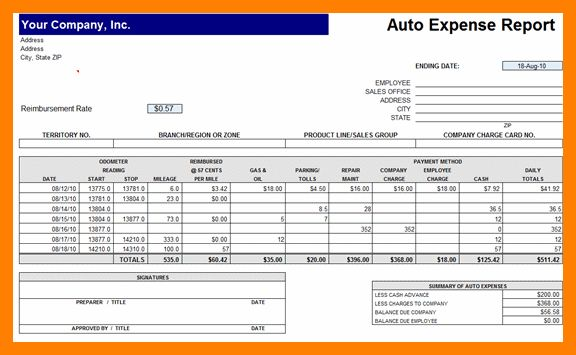 7+ sample expense reports | handy man resume