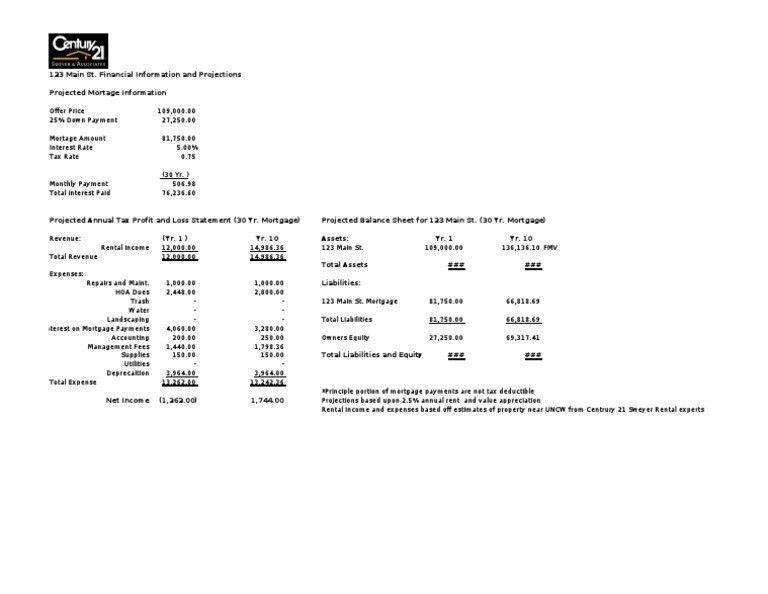 Sample Income Statement Example. Condensed Income Statement ...