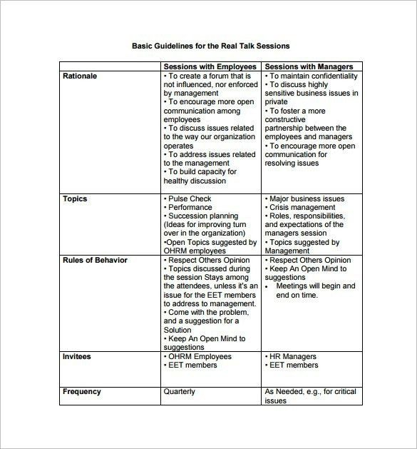 Employee Action Plan Template | Template Business