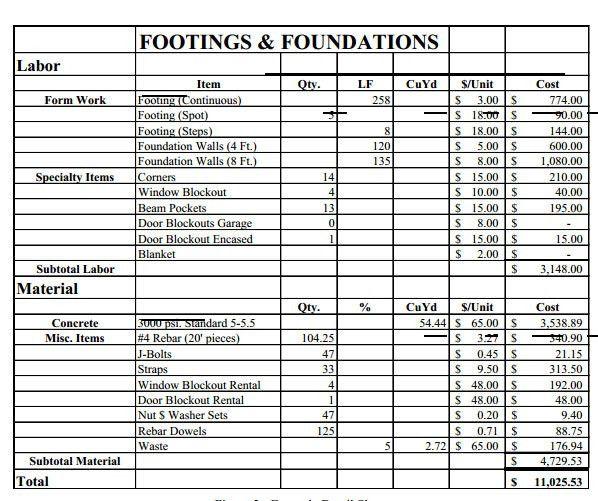 Detailed Estimating Sheet   Estimating Sheet