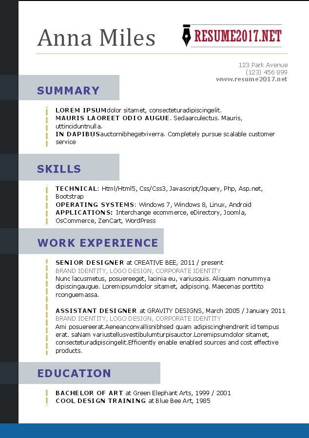 Best Resume Building Sites. resume best resume builder sites cover ...