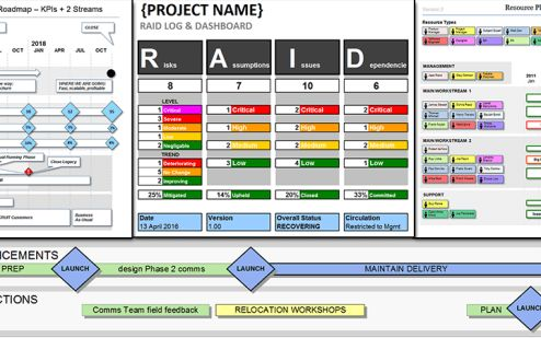 Agile Resource Planning - build your workstreams!
