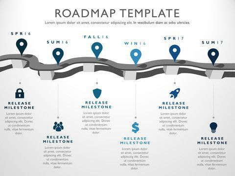 12 best Agile Roadmaps and Timelines images on Pinterest | Project ...